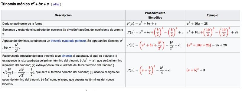 Profe: no encuentro el video extra que se subiría sobre cómo se llega a la formula general de resolución de la ecuación cuadrática