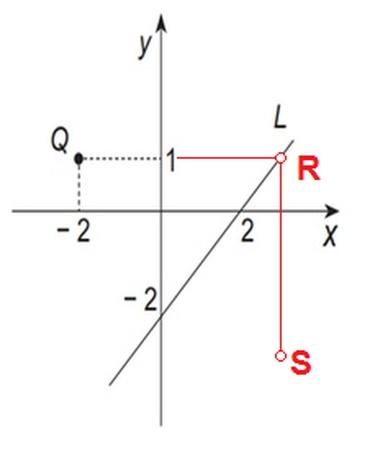 Si alguien me puede explicar como resolver de manera sencilla este ejercicio :c es de simetria axial, debe darme la b)