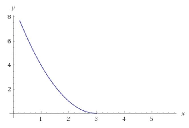 Sea  f : ] − ∞ , 3 ] ⟶ B f:]−∞,3]⟶B , definida por  f ( x ) = ( x − 3 ) 2 f(x)=(x−3)2 , ¿cuál(es) de las siguientes afirmaciones es (son) verdadera(s)? I)  f f no es invectiva. II) Si  B B es  \[ 0 , ∞ \[ \[0,∞\[ , entonces  f f es epiyectiva. III) Si  f f es biyectiva, entonces su inversa es  f − 1 ( x ) = − √ x + 3 f−1(x)=−x+3 , con  x x en  B B . ayuda porfavor estoy muy perdido con funciones , vi todos los videos pero no se como poder responder este tipo de problemas